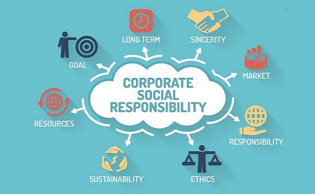 CorporateSocialResponsibility_Echoasia