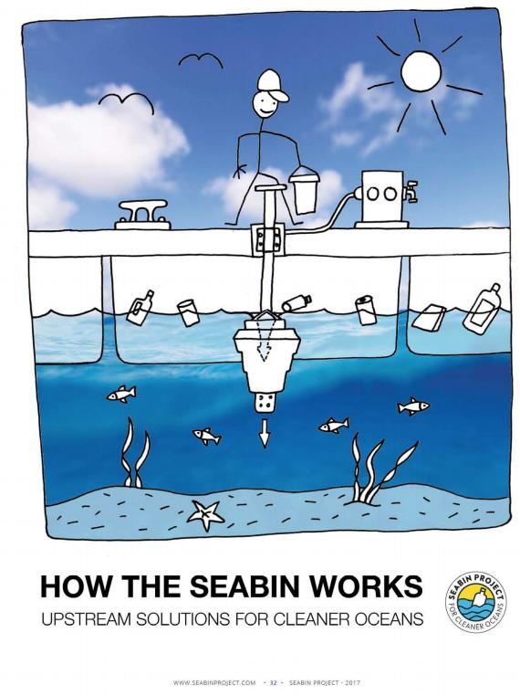 echo asia seabin coastal plastic waste sustainability csr environmental friendly