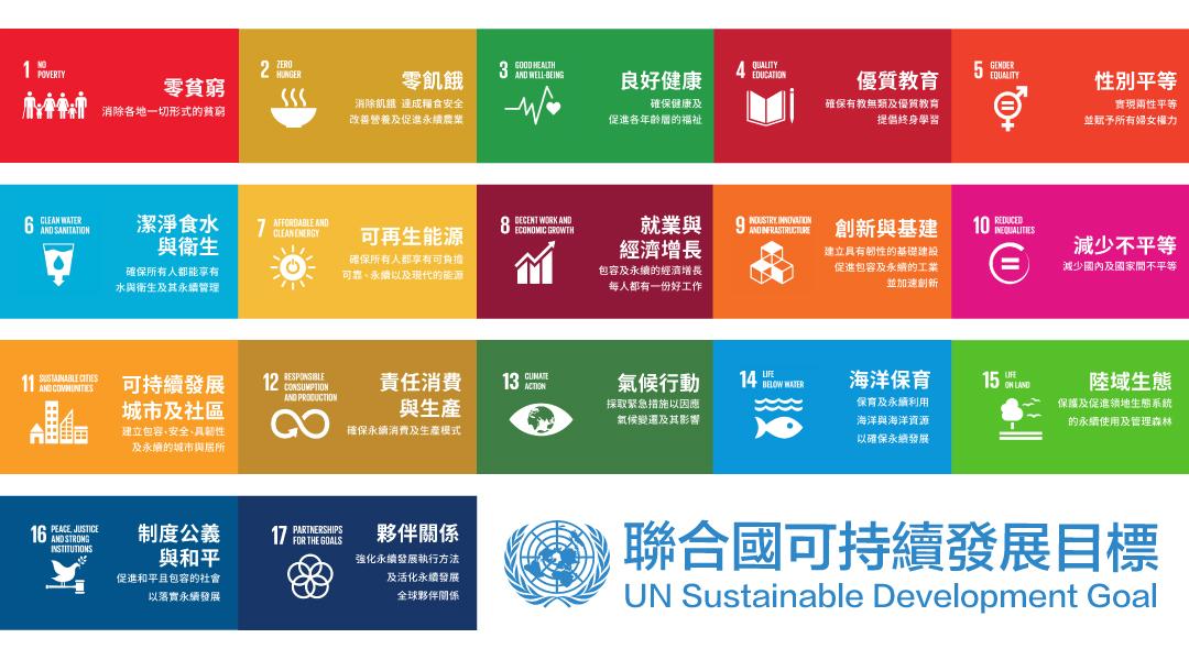 SDG Goals Echo Asia